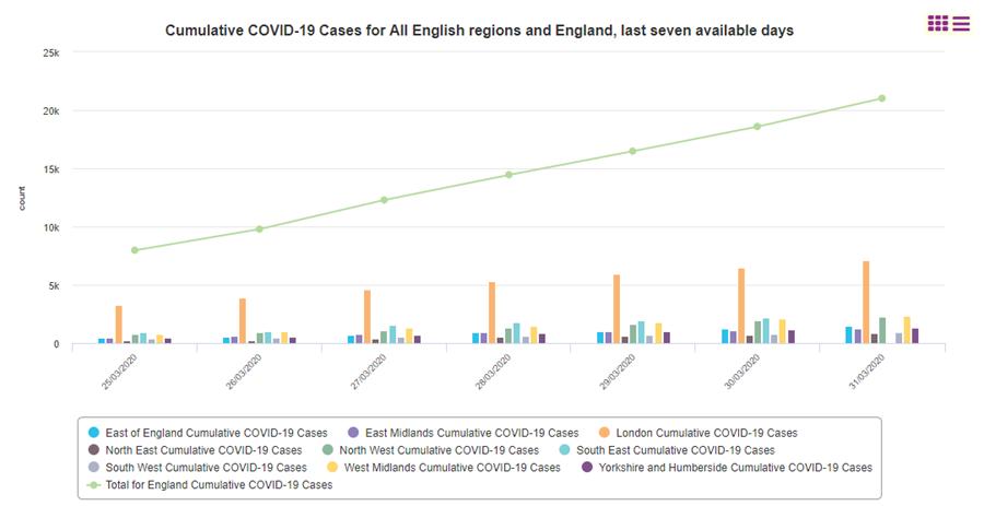 coronavirusgraph-9900000000079e3c.png